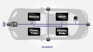 Avnu_Diagrams_automotive_1