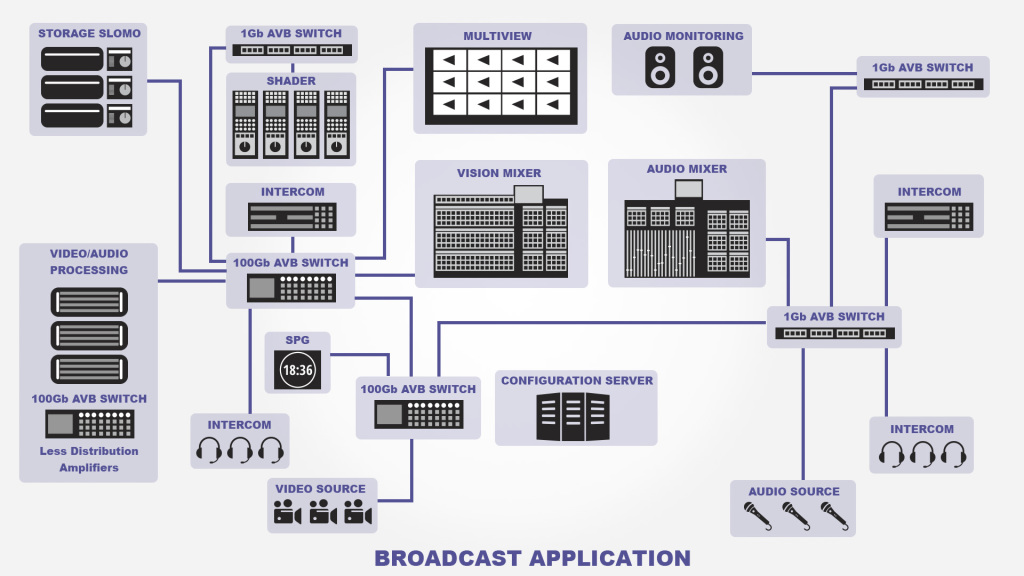 Avnu_Diagrams_broadcast