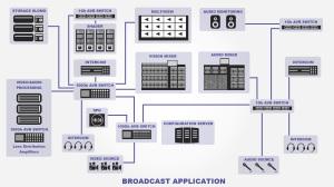 Avnu_Diagrams_broadcast