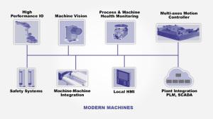 Avnu_Diagrams_industrial1
