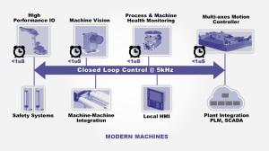 Avnu_Diagrams_industrial3