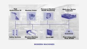 Avnu_diagram_machine1