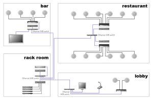 diagram_a