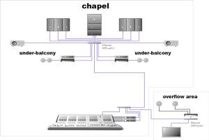 diagram_b-1